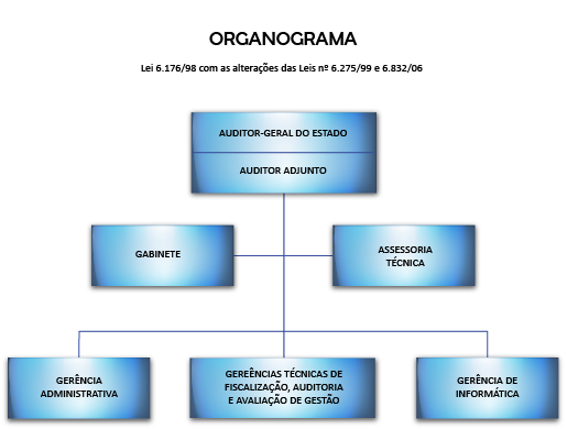 organograma_antigo_copy